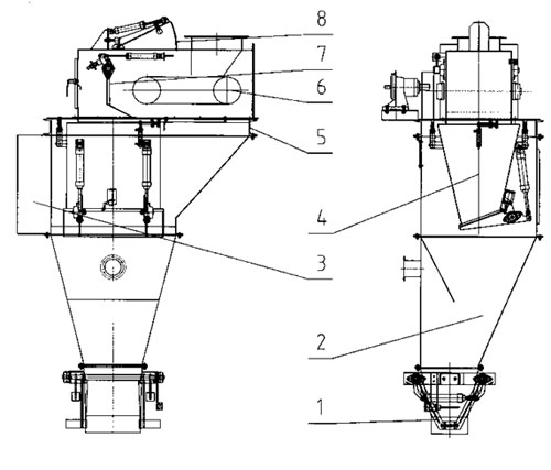 main structure of packing machine