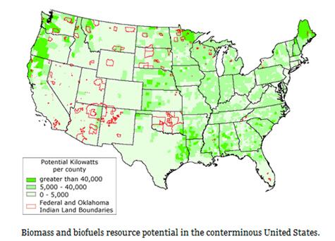 biomass resource in America
